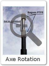 Axe de Rotation - PTFE